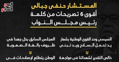 المستشار حنفى جبالى .. أقوى 6 تصريحات من كلمة رئيس مجلس النواب.. إنفوجراف
