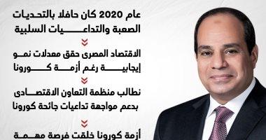 رسائل الرئيس السيسى لمنظمة التعاون الاقتصادى