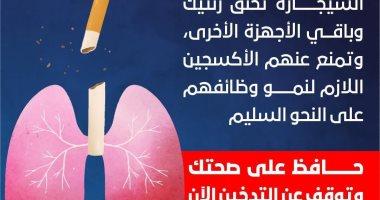 الصحة تحذر من خطورة التدخين: يخنق الرئتين ويمنع الأكسجين عن أجهزة الجسم