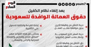 السعودية نيوز |                                              حقوق العمالة الوافدة إلى السعودية.. بعد إلغاء نظام الكفيل .. إنفوجراف