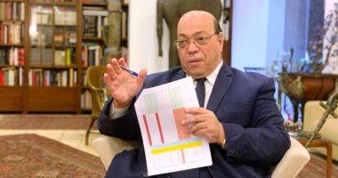 مؤسسة فاروق حسنى للفنون تطلق اسم شاكر عبد الحميد على جائزة النقد التشكيلى 2021