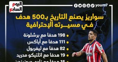 سواريز يصنع التاريخ بـ500 هدف فى مسيرته بالمستطيل الأخضر.. إنفو جراف