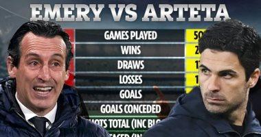 إيمري يتفوق على أرتيتا في أول 50 مباراة مع أرسنال بالدوري الإنجليزي