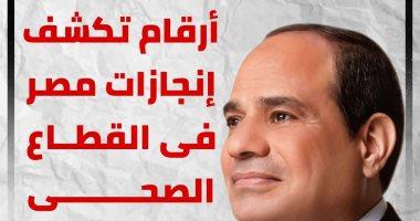 """اليوم العالمى للصحة 2021.. إنجازات مصر فى قطاع الصحة """"إنفوجراف"""""""