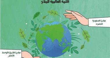 السعودية نيوز |                                              القمة العالمية للمناخ تدعو للحفاظ على كوكب الأرض فى كاريكاتير سعودى