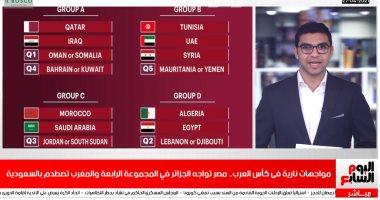 السعودية نيوز |                                              مواجهات نارية بكأس العرب.. مصر والجزائر بالمجموعة الـ4 والمغرب تصطدم بالسعودية