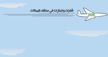 السعودية نيوز |                                              كاريكاتير سعودي يسخر من المشككين بإنجازات رؤية المملكة 2030