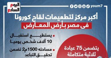 أكبر مركز لتطعيمات لقاح كورونا فى مصر بأرض المعارض.. إنفوجراف