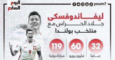 """نجوم يورو 2020.. ليفاندوفسكي قائد أحلام منتخب بولندا فى المشاركة الثالثة """"إنفو جراف"""""""