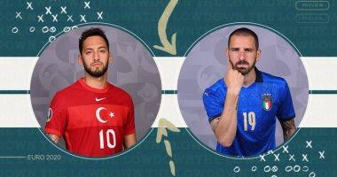 صورة يورو 2020 .. كل ما تريد معرفته عن ضربة البداية بين إيطاليا وتركيا