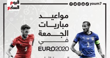 يورو 2020 .. موعد مباراة إيطاليا ضد تركيا فى افتتاح أمم أوروبا والقناة الناقلة