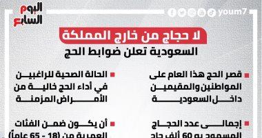 السعودية نيوز |                                              لا حجاج من خارج المملكة.. السعودية تعلن ضوابط الحج.. إنفوجراف