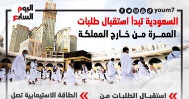 السعودية نيوز |                                              السعودية تستقبل أول طلبات العمرة من خارج المملكة.. إنفوجراف