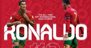 رونالدو يسجل هدف تعادل البرتغال وينفرد بصدارة الهدافين التاريخيين للمنتخبات