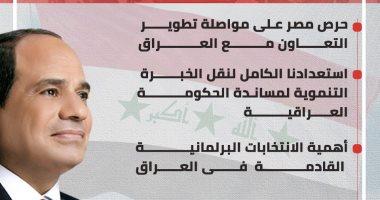رسائل من الرئيس السيسى لرئيس مجلس النواب العراقى