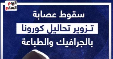 سقوط عصابة تزوير تحاليل كورونا بالجرافيك والطباعة.. فيديو