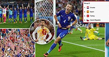 يورو 2016.. شاهد جميع أهداف المجموعة الرابعة من البطولة
