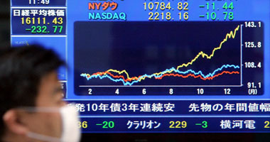 أسهم اليابان تغلق مرتفعة مع صعود البنوك بفضل برنامج إنقاذ المركزى الأمريكى