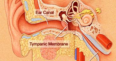 المقصود باختبارات السمع؟