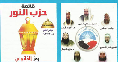 حزب النور بالدقهلية ينزع صور الشيخ محمد حسان من دعايته s12201126115742.jpg
