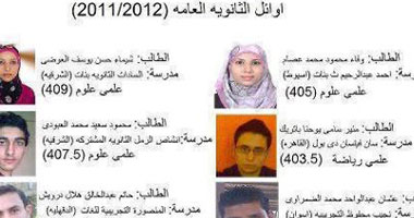 """ننشر صورة لأوائل الثانوية العامة تم تداولها على """"فيس بوك""""  الأحد، 15 يوليو 2012  S7201215201141"""