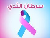 """لجنة الاغاثة بـ""""الصيادلة"""":مشروع لمكافحة سرطان الثدى بقنا"""