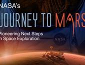 ننشر التفاصيل الكاملة لخطة ناسا لرحلة استكشاف كوكب المريخ