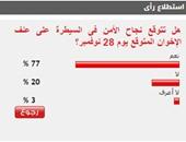 77% من القراء توقعوا نجاح الأمن فى السيطرة على عنف الإخوان