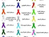 فى شهر التوعية بأورام البروستاتا.. قاموس ألوان السرطان من البينك للأسود