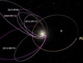 """8 معلومات لا تعرفها عن """"الكوكب التاسع"""" المنضم أخيرا للمجموعة الشمسية"""