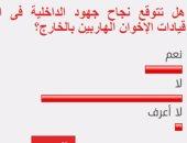 76%من القراء يستبعدون نجاح الداخلية فى استرداد الإخوان الهاربين بالخارج