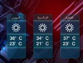 بالفيديو.. الأرصاد: طقس اليوم مائل للحرارة رطب شمالاً .. والعظمى فى القاهرة 37