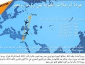 """بالإنفوجرافيك.. وكالة """"سبوتنيك"""" ترصد بالأرقام السياحة الروسية فى مصر"""