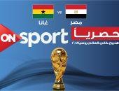 إذاعة مباريات منتخب مصر المؤهلة لمونديال روسيا 2018 على ON Sport حصريا
