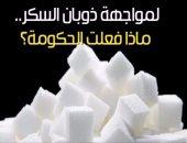 شاهد فى دقيقة.. لمواجهة ذوبان السكر.. ماذا فعلت الحكومة؟