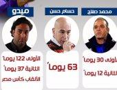 بالإنفوجراف.. 9 مدربين فى عهد مرتضى منصور بالزمالك