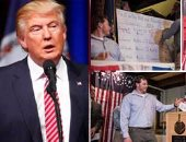 سباق البيت الأبيض.. قليل من السياسة كثير من البزنس.. صناعة الانتخابات الأمريكية تقدر بالملايين.. ربع مليون دولار تذكرة حفل لجمع التبرعات لحملة ترامب.. ودونالد يتفوق على خصومه بـ110 ملايين دولار للدعاية حتى الآن