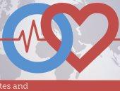 أسباب وأعراض أمراض القلب وطرق الوقاية منها