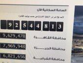 الساعة السكانية تعلن تعداد المصريين 92.5 مليون نسمة.. 545 ألف مولود زيادة خلال 90 يوما فقط.. الإحصاء: 2014 الأعلى بمعدلات الزيادة و2015 الأقل.. ومستشار بالجهاز: نزيد فردا كل 15 ثانية والصعيد الأعلى