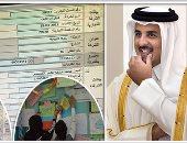 مصادر إعلامية: الكويت ستنقل قائمة مطالب مصرية خليجية لقطر خلال أيام