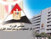معلومات مجلس الوزراء يعرض فيديو عن رؤية مصر 2030
