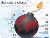 بالإنفوجراف.. خريطة إرهاب قطر فى 7دول أفريقية.. مصر وليبيا الأبرز