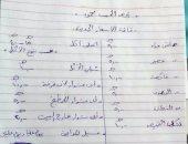 """سيدة مصرية تشعل """"فيس بوك"""" بقائمة أسعار مقابل خدمة زوجها"""