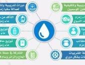 تعرف على أماكن توزيع ماء زمزم على ضيوف الرحمن بالأراضى المقدسة