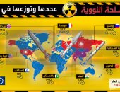 ما هى المناطق الخالية من الأسلحة النووية حول العالم ؟