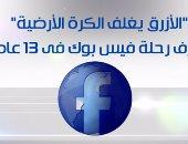 الأزرق يغلف الكرة الأرضية .. تعرف على رحلة فيس بوك فى 13 عاما