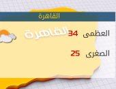 الأرصاد: انخفاض تدريجى فى درجات الحرارة.. والعظمى بالقاهرة 34 درجة