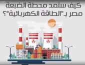 """وفد مصرى روسي يتفقد """"الضبعة"""".. ويؤكد: أكثر المحطات النووية أمانا وتقدماً"""
