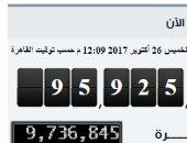 مصر تسجل 96 مليون نسمة خلال أيام.. اعرف مخاطر الزيادة السكانية فى 14 معلومة