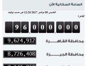 سكان مصر يزيدون مليونًا جديدًا.. والعدد يصل 96 مليون نسمة